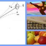 Pendel, Spiertesten, kinesiologie, onderbewust communiceren, antwoorden van het onderbewuste